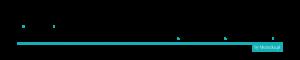 Logo blogu FLORYSTYCZNA PASJA by Monika